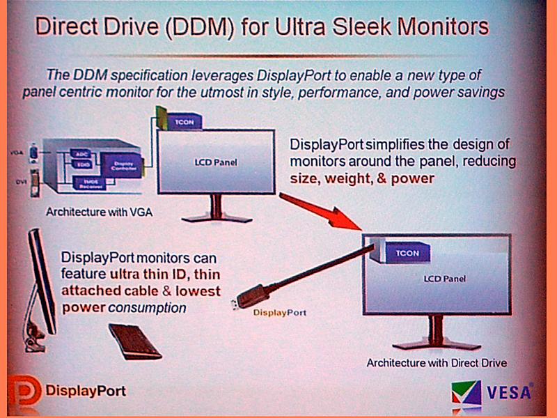 DisplayPortの搭載によりディスプレイコントローラやA/Dコンバータを省け、ディスプレイを薄型化できる
