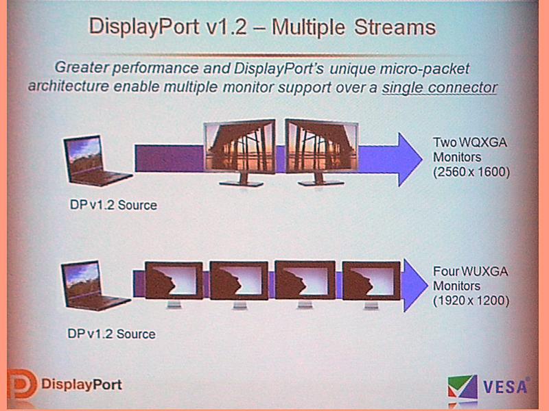 DisplayPort v1.2ではマルチディスプレイを1つのコネクタでサポートできる
