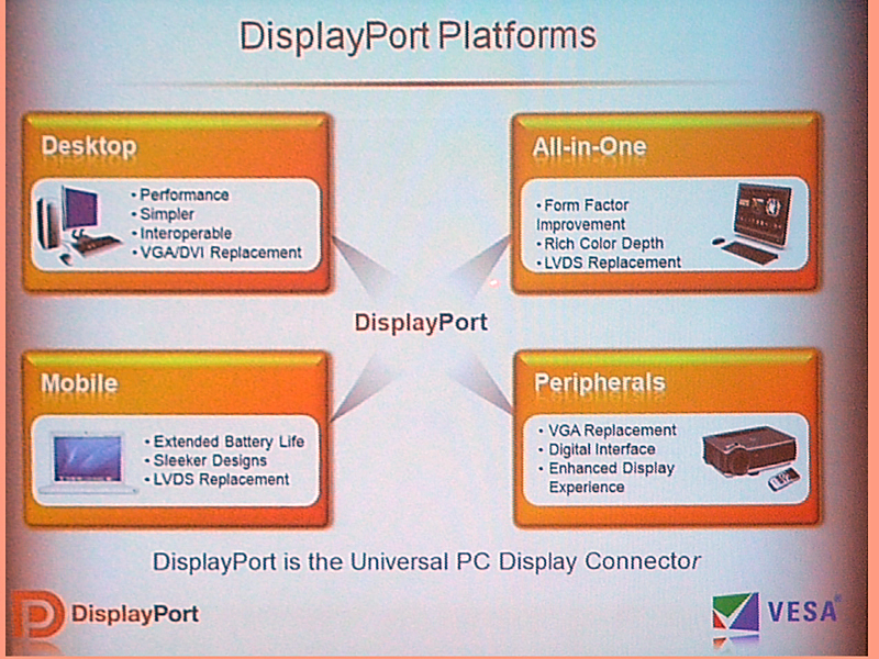 DisplayPortを使った製品の展開