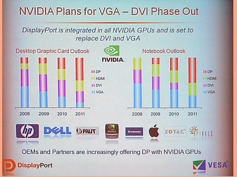 NVIDIAも対応製品を順次増やす