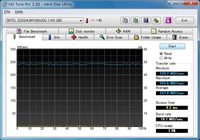 HD Tune 512KBリード