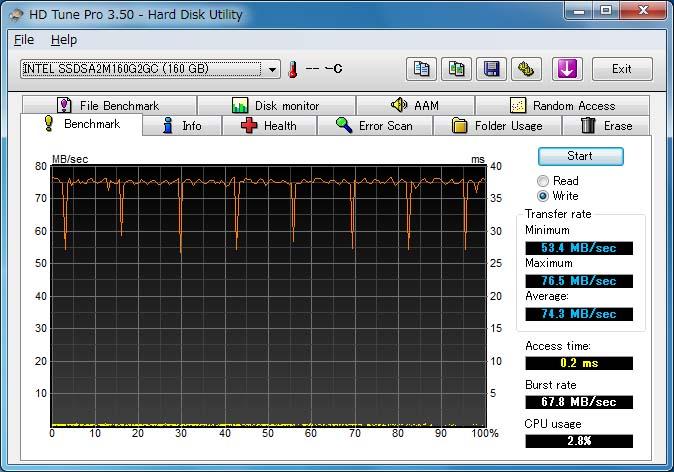 HD Tune 64KBライト