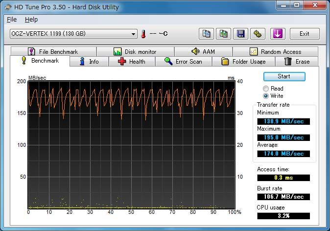 HD Tune 512KBライト