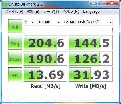 CrystalDiskMark 100MB