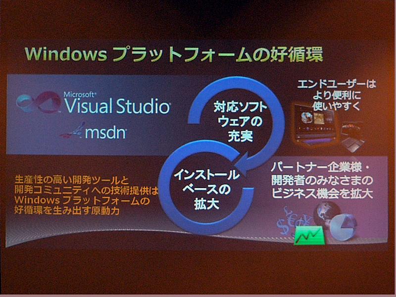 Windowsプラットフォームの好循環