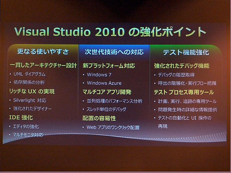 Visual Studioの主な特徴
