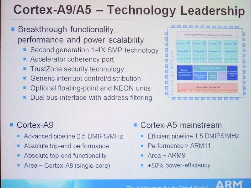Cortex-A9とCortex-A5の概要。いずれもクアッドコア(4コア)までのマルチコア構成を採れる