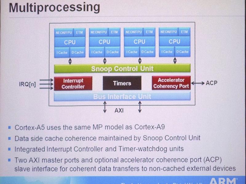 "Cortex-A5によるマルチコア構成のブロック図。<a href=""http://pc.watch.impress%3c/a%3E.co.jp/docs/2007/1018/arm_17.jpg"">Cortex-A9</a>とほぼ同じマルチコア構成である"