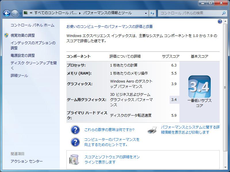 Windows エクスペリエンス インデックス。CPU 6.3、メモリ5.5、グラフィックス3.9、ゲーム用グラフィックス3.4、プライマリハードディスク5.9