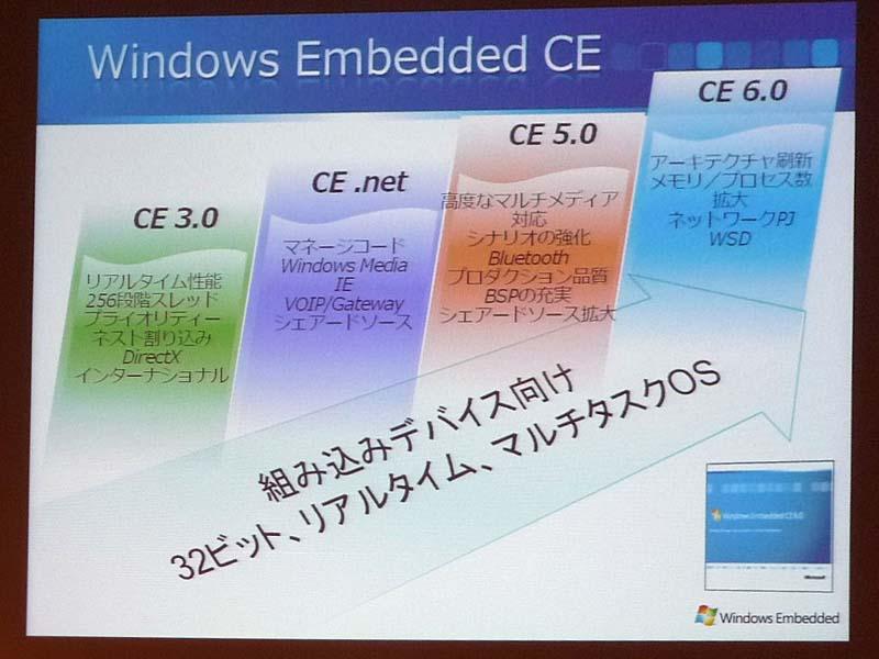 Windows Embedded CEの改良の歴史。11月19日にET2009で開催されたMicrosoft Windows Embeddedセミナーの講演スライドから