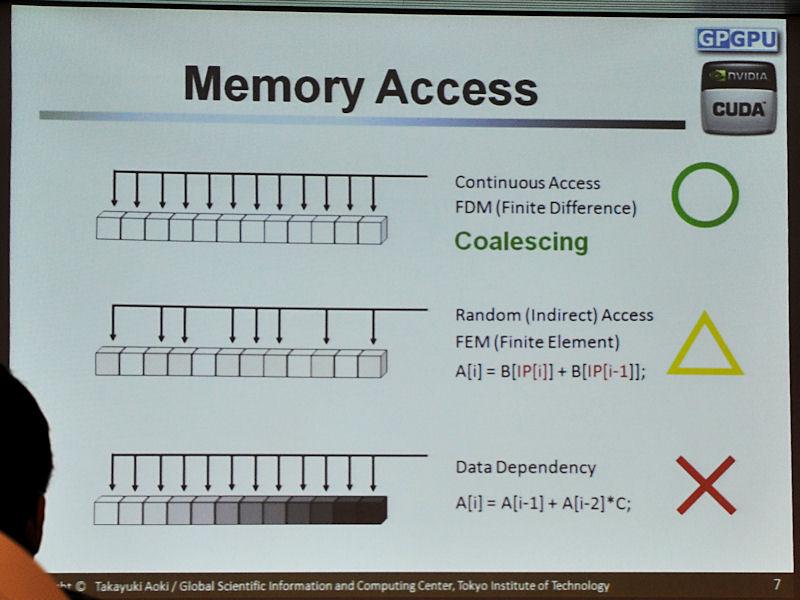 マルチグリッド法で解く際、有限差分法を用いるとGPUが得意な連続的な(コアレスシング)なメモリアクセスとなる。CC1.3ならランダムアクセスが必要となる有限要素法もまずまずの性能が出せるという