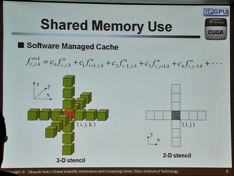 隣接点は同じ点を参照するケースが非常に多い。そこでSMが持つ共有メモリに共有できるデータを持ってくることでグローバルメモリへのアクセスを減らす