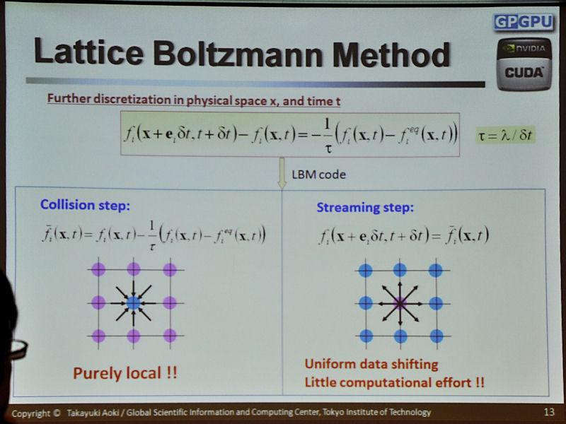 CFDをマルチGPU処理させるにあたり、格子ボルツマン法と呼ばれる計算方法を使用