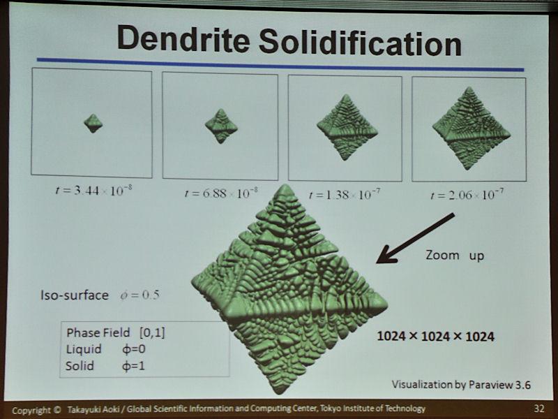 樹枝状凝固成長と呼ばれるモデルのシミュレーションの結果も紹介