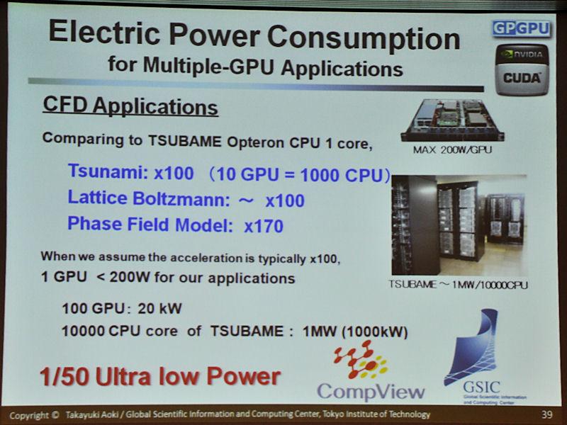 GPU処理における消費電力面でのメリットを示したスライド