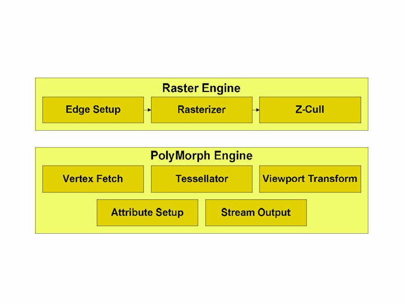ラスタエンジンとPolyMorth Engineの概要