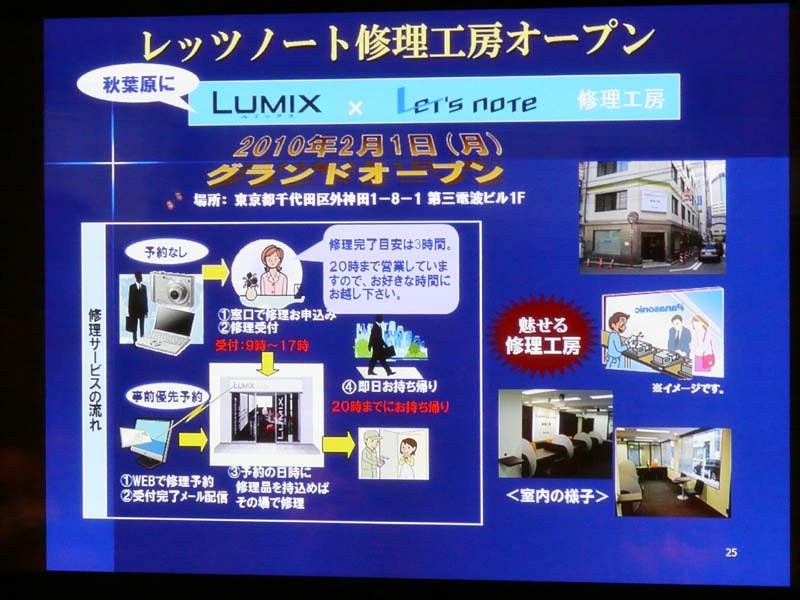 LUMIX & Let'snote修理工房の仕組み