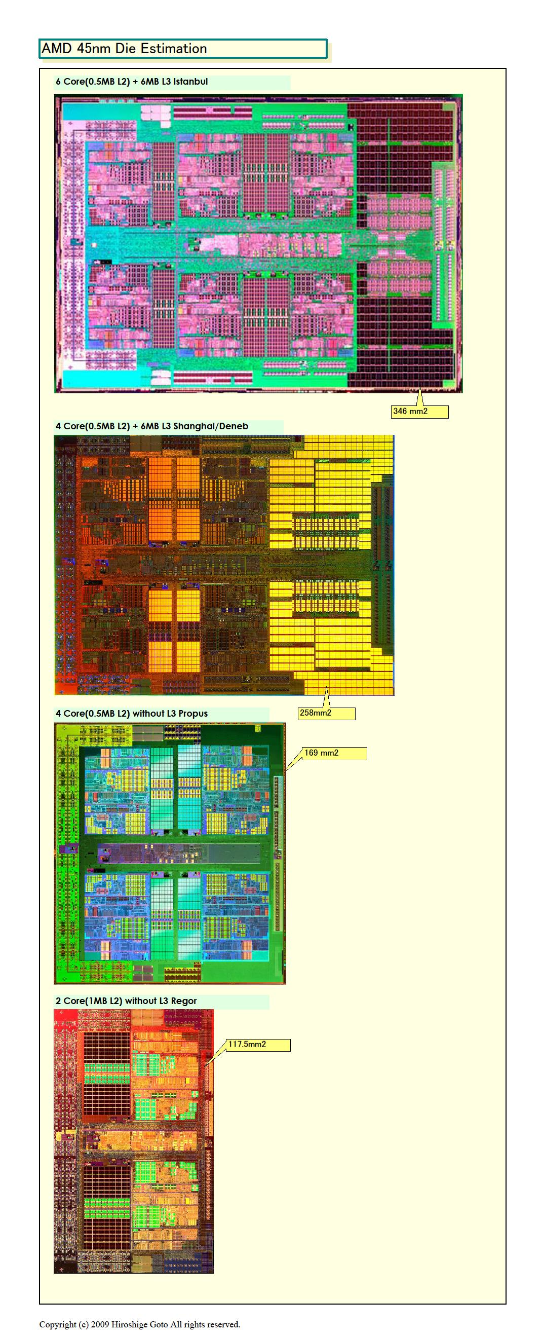 """K10ファミリのダイサイズの推定(PDF版は<a href=""""/video/pcw/docs/351/592/11.pdf"""">こちら</a>)"""
