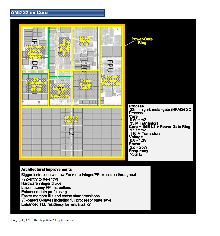 """K10のコア(PDF版は<a href=""""/video/pcw/docs/351/592/7.pdf"""">こちら</a>)"""