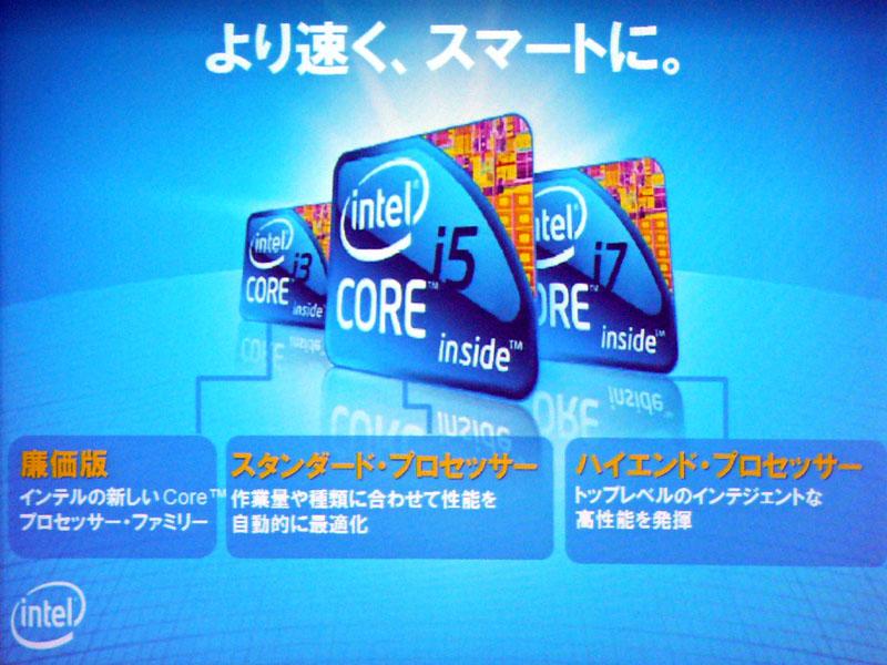 Core iシリーズ内の位置付け