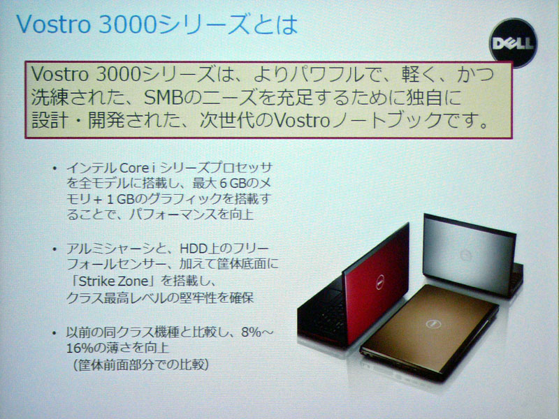 Vostro 3000シリーズの特徴