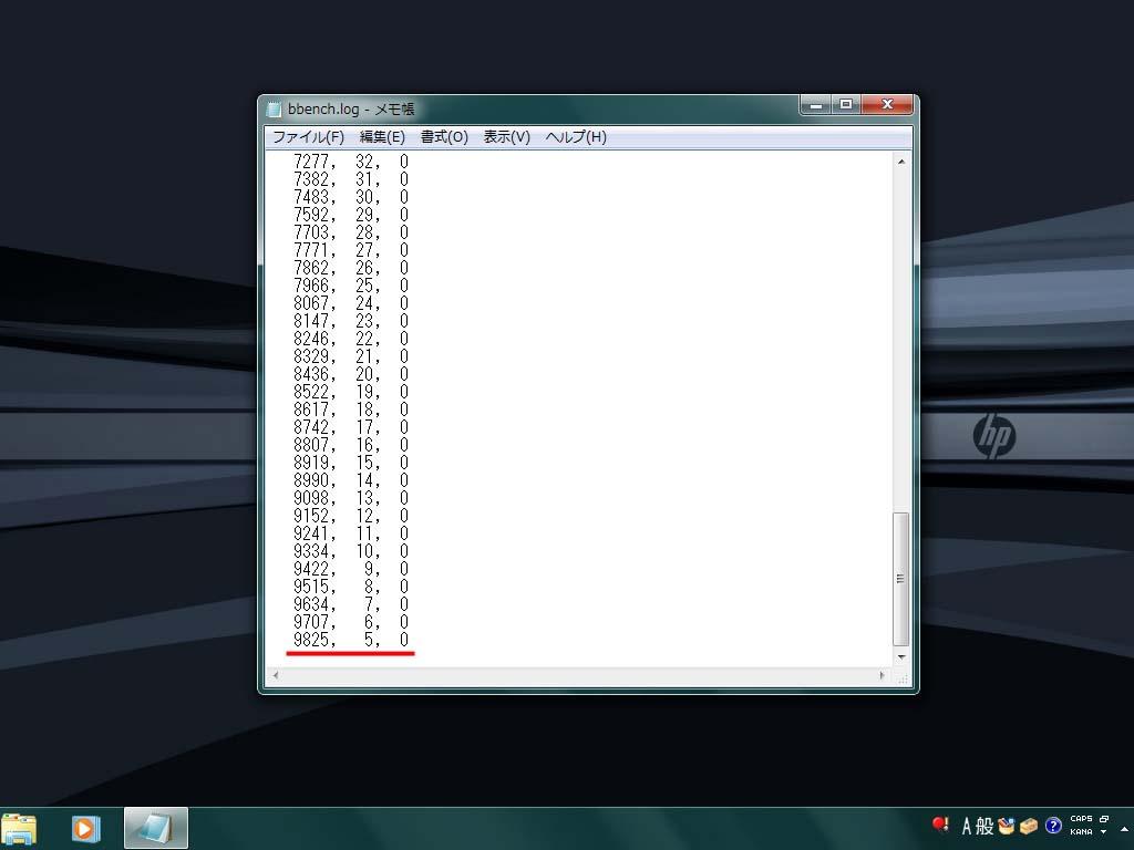 BBench。バックライトOFF、キーストローク出力/ON、Web巡回/ON、WiFi/ONでのBBenchの結果。バッテリの残5%で9,825秒(2.7時間)