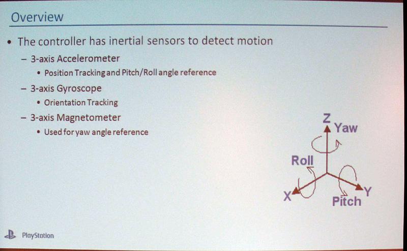 コントローラ側には3軸の加速度センサー(accelerometer)、3軸のジャイロスコープ(gyroscope)、地磁気センサー(magnettometer)を内蔵する