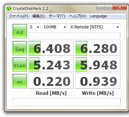 2.4GHz帯11nのベンチマーク結果