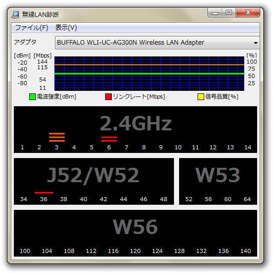 バッファロー「無線LAN診断」。無線LANアダプタ同梱ソフト。電波の種類別に混雑状況を調べることができる