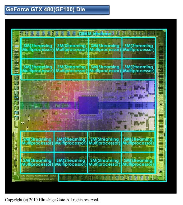 "GeForce GTX 480のダイ<br>PDF版は<a ipw_linktype=""filelink_raw"" ipw_id=""651321"" href=""/video/pcw/docs/359/423/01p.pdf"">こちら</a>"