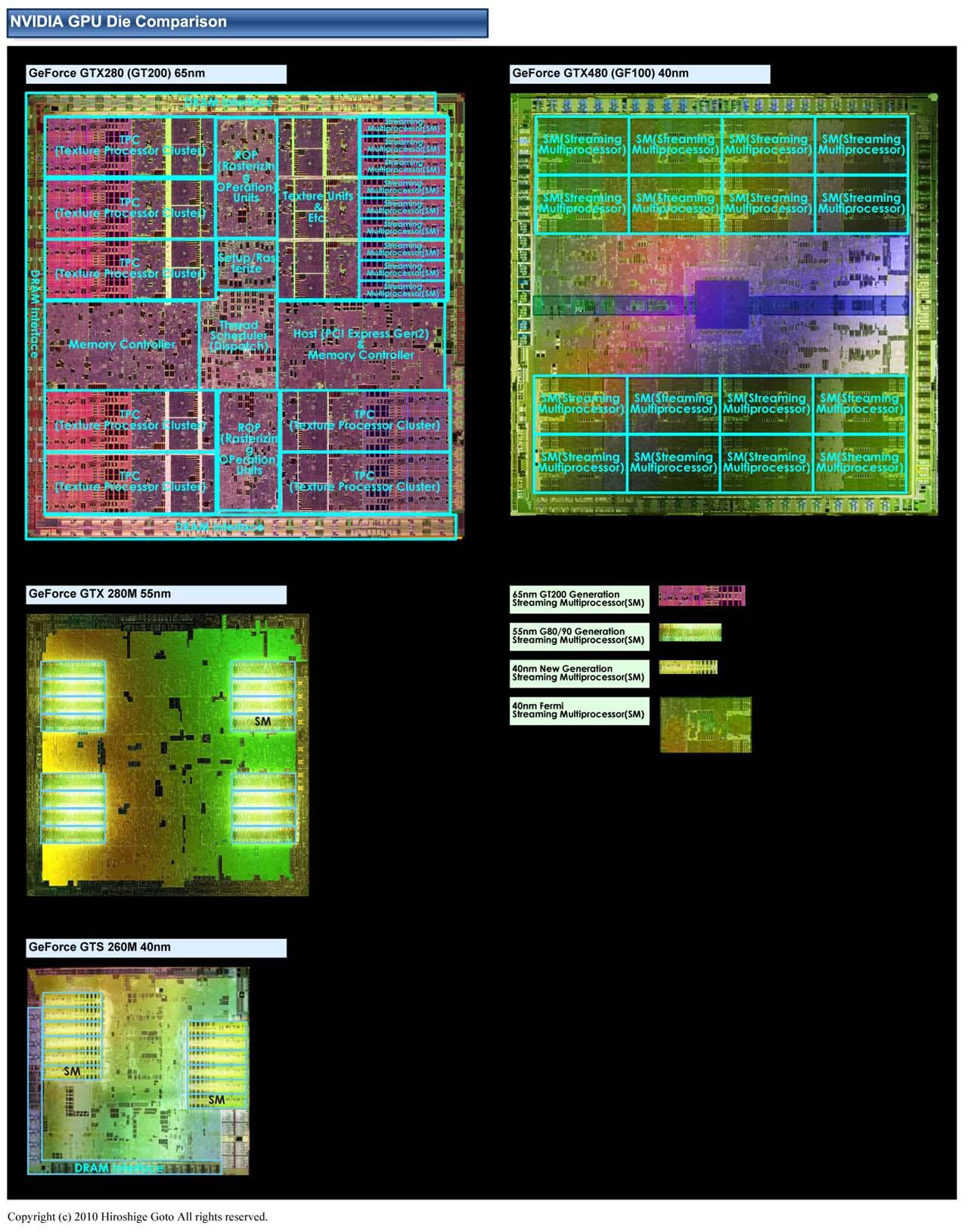 """NVIDIA GPUのダイ比較<br>PDF版は<a ipw_linktype=""""filelink_raw"""" ipw_id=""""651314"""" href=""""/video/pcw/docs/359/423/04p.pdf"""">こちら</a>"""