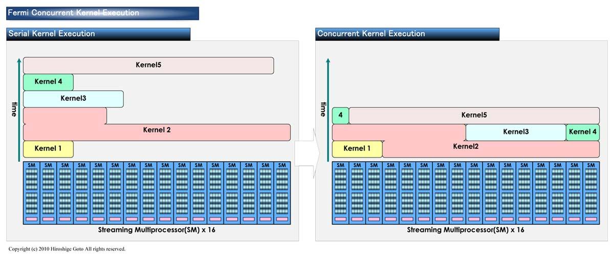 """個別のカーネルプログラムを実行<br>PDF版は<a ipw_linktype=""""filelink_raw"""" ipw_id=""""651317"""" href=""""/video/pcw/docs/359/423/07p.pdf"""">こちら</a>"""