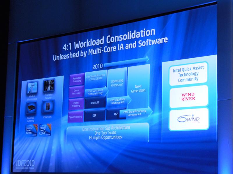 IntelではDSPやパケットフォワーディングをソフトウェアで行なうための開発キットを提供していく