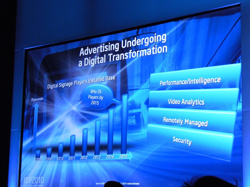 デジタルサイネージは今後の成長市場として注目されている