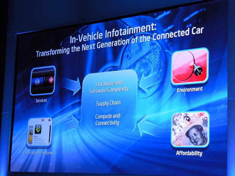 IVIシステムは垂直統合から新しいオープンモデルへの移行が進む