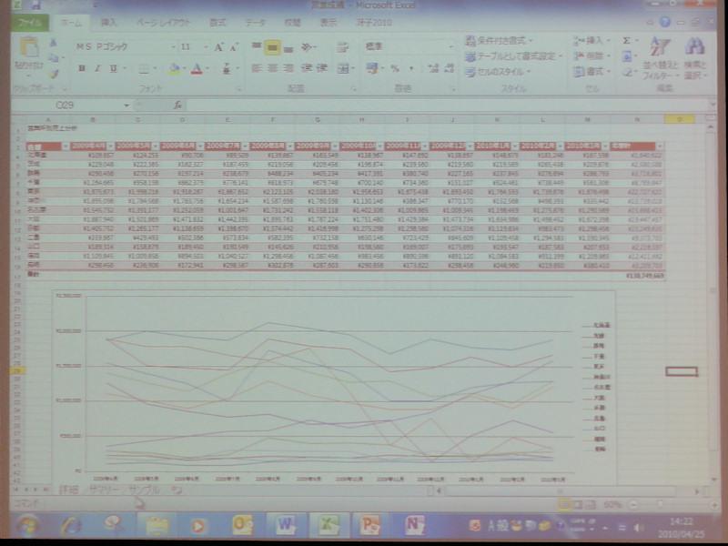 Excelで作った表を元に