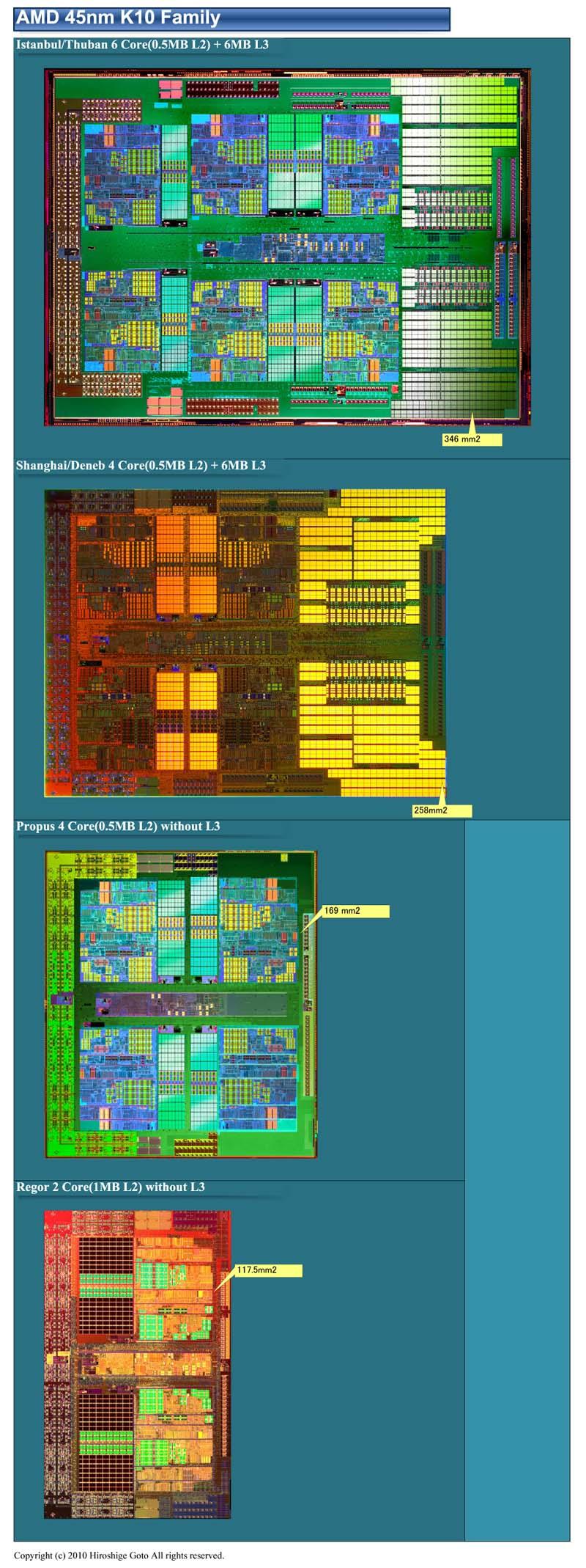 "AMDの45nm K10ファミリのダイサイズ<br>PDF版は<a ipw_linktype=""filelink_raw"" ipw_id=""679153"" href=""/video/pcw/docs/364/107/p01.pdf"">こちら</a>"