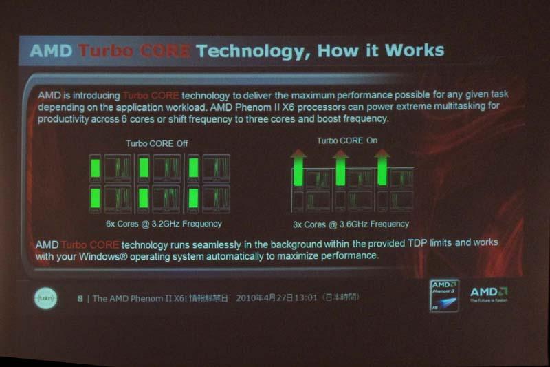 AMDのTurbo Core技術