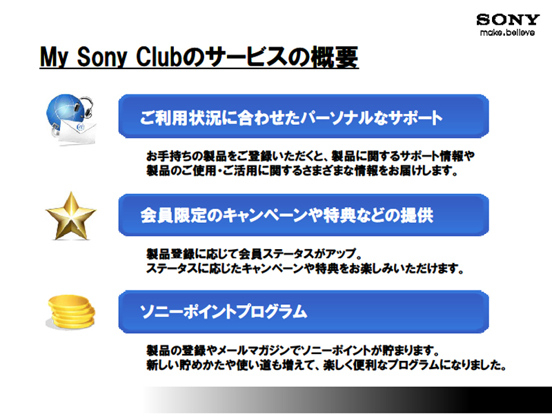 My Sony Clubのサービス概要