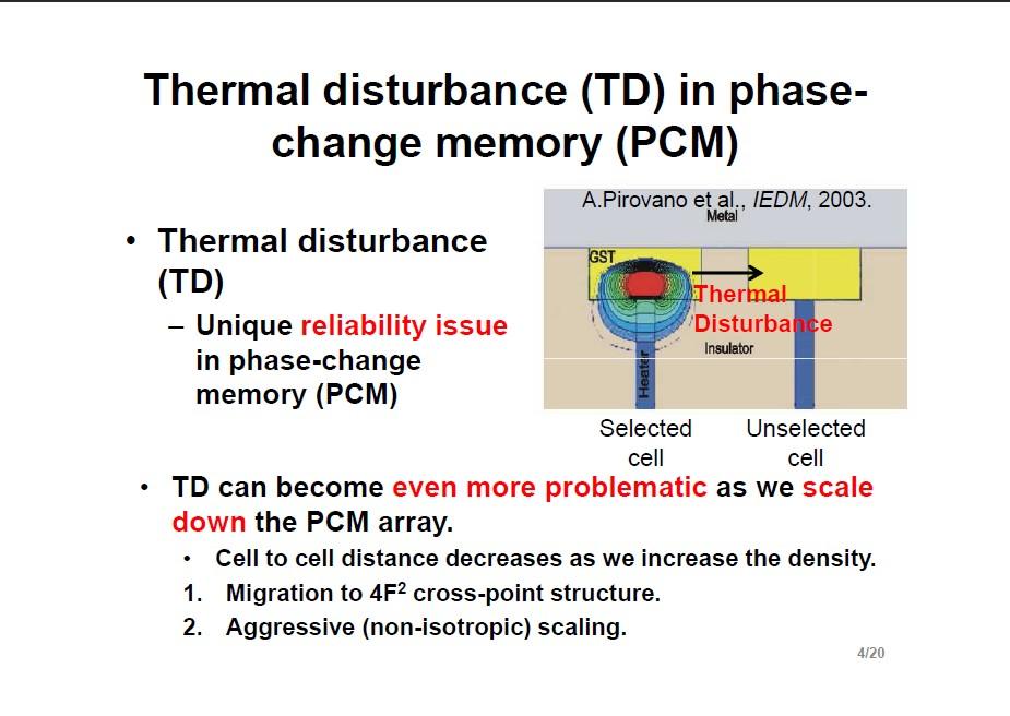データ記憶素子への書き込みに熱を使うため、隣のデータ記憶素子も暖められてしまう。この結果、データの値が変化する怖れがある(TD:Thermal Disturbance)