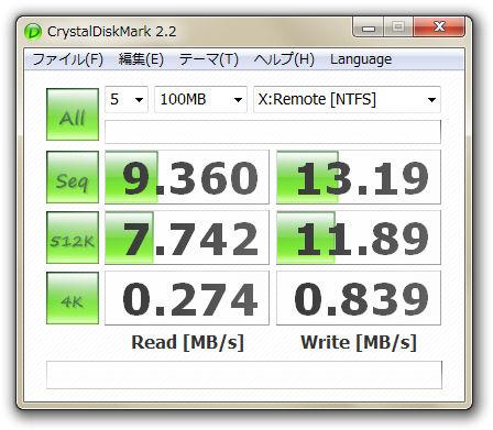 5GHz帯11n倍速モードのベンチマーク結果