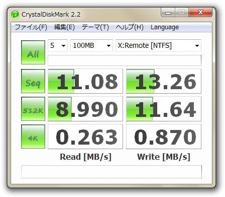 2.4GHz帯11n倍速モードのベンチマーク結果