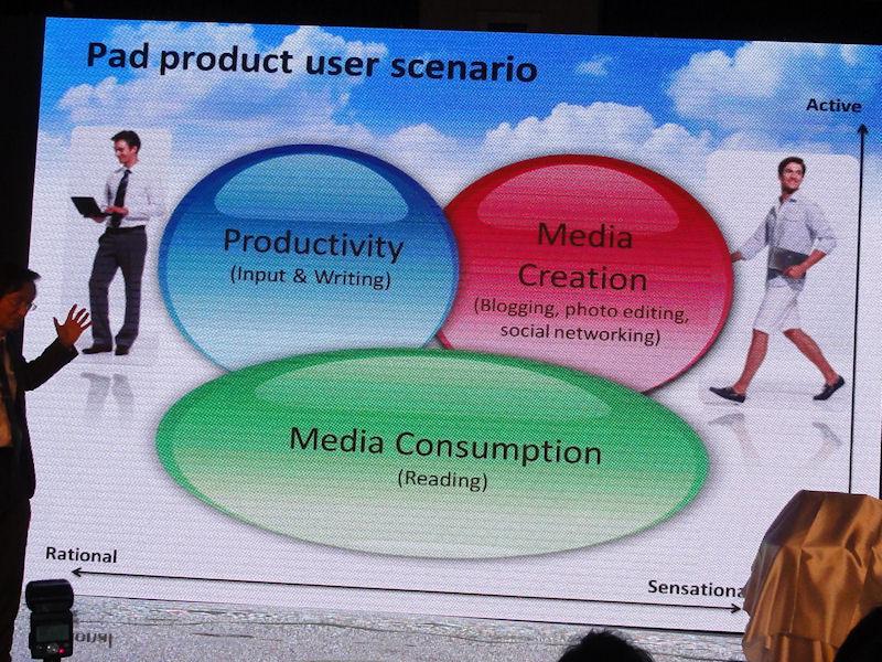 Pad製品もいくつかの用途に分けられると同社