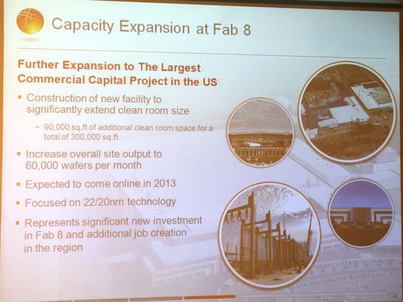Fab8の拡張計画。既存の計画よりも拡張して、クリーンルームの床面積を40%増やす。月産60,000ウェハになる予定