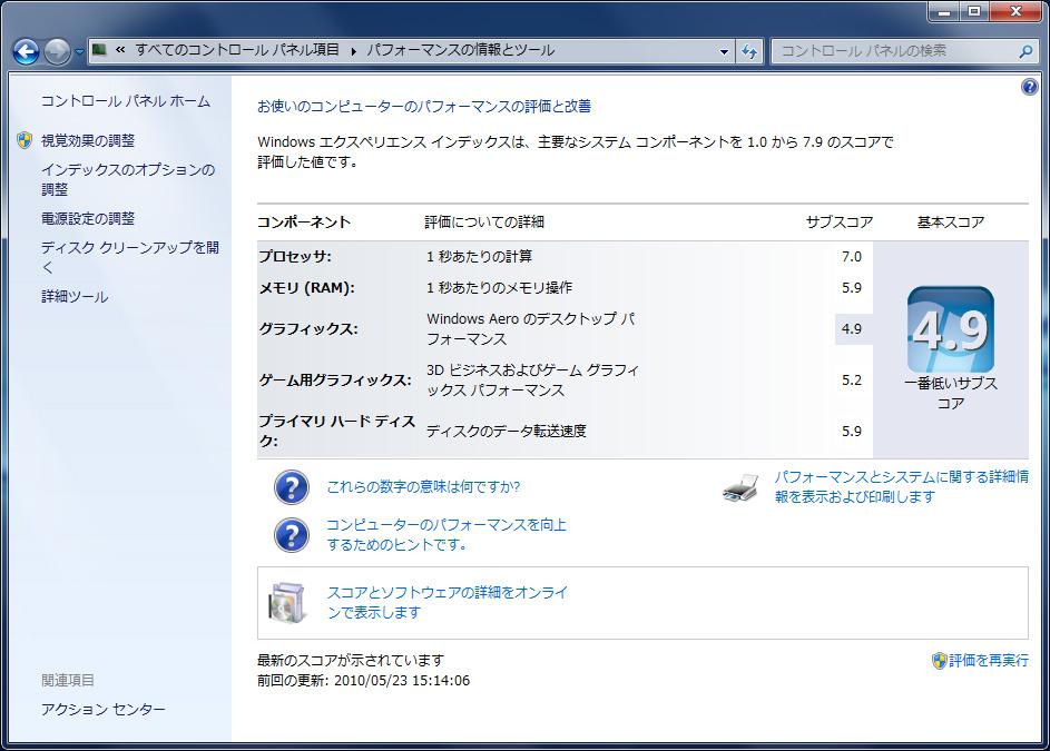 Windows エクスペリエンス インデックス。総合4.9。プロセッサ7.0、メモリ5.9、グラフィックス4.9、ゲーム用グラフィックス5.2、プライマリハードディスク5.9