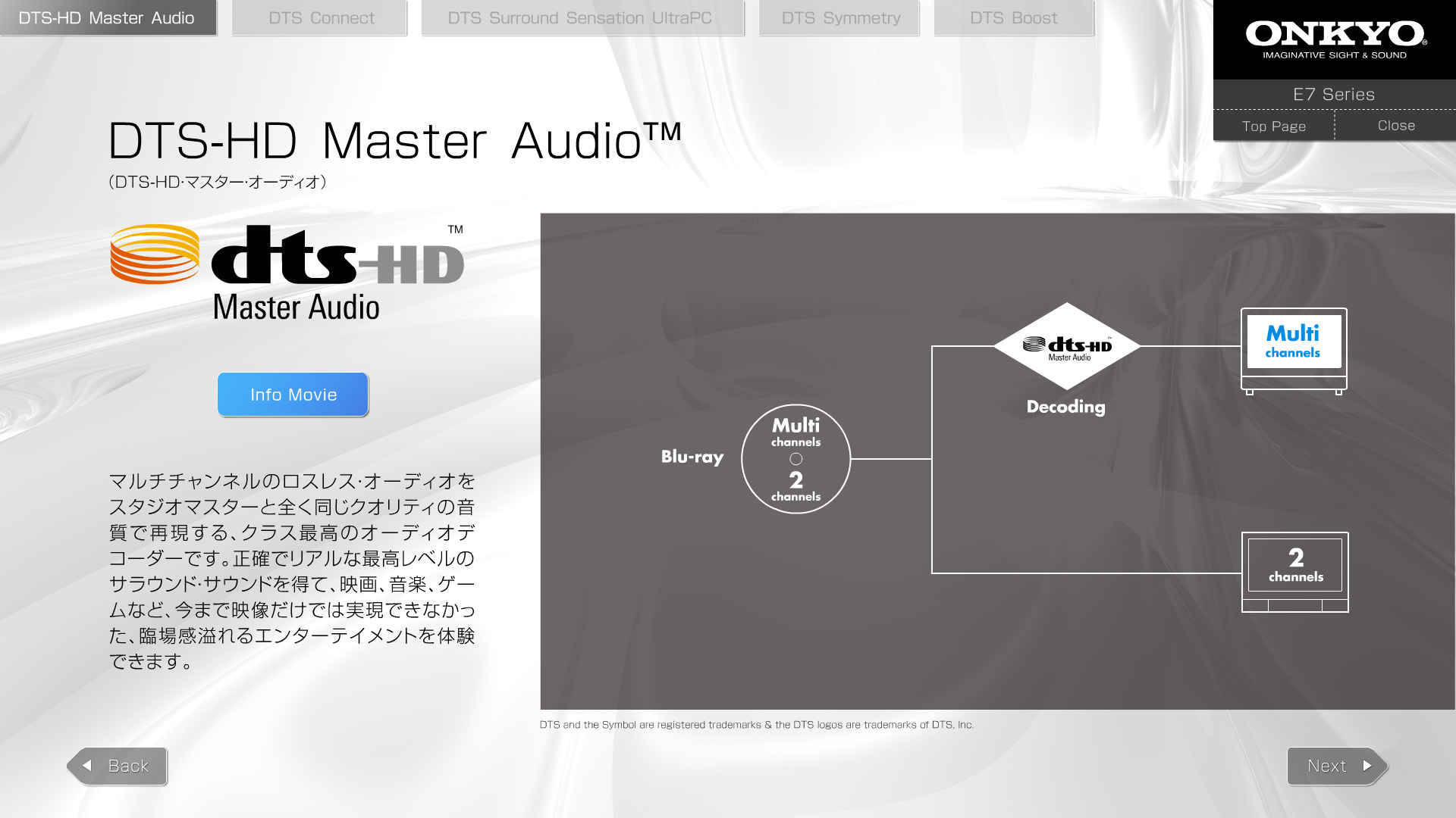 DTS-HD Master Audioの説明画面