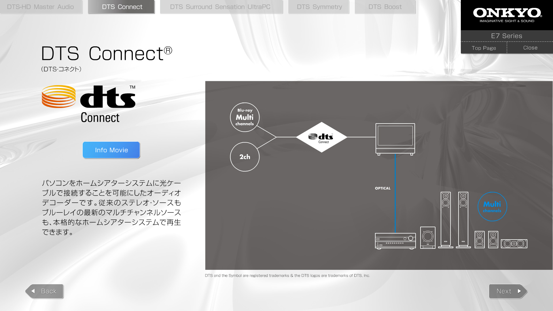 DTS Connectの説明画面