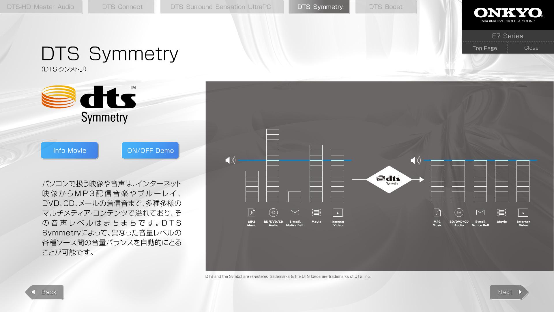 DTS Symmetryの説明画面