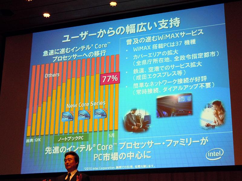 ノートPC市場の拡大