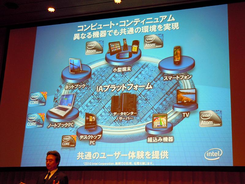 インテルのアーキテクチャはさまざまな機器に応用可能